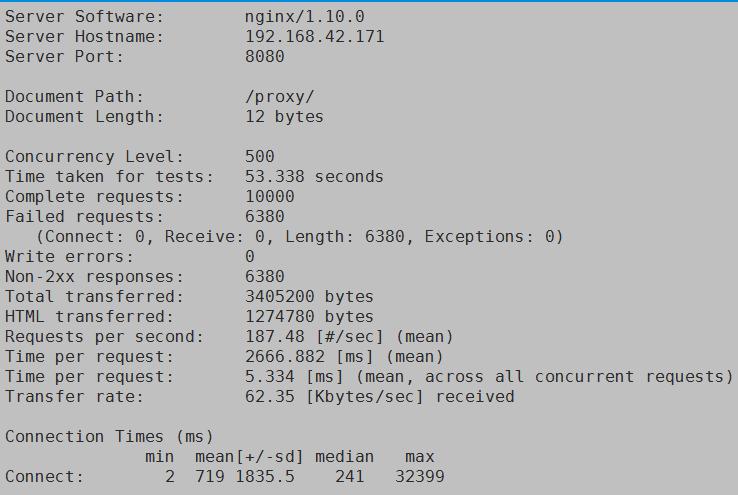 Nginx反向代理原理、压测及模块功能的实现
