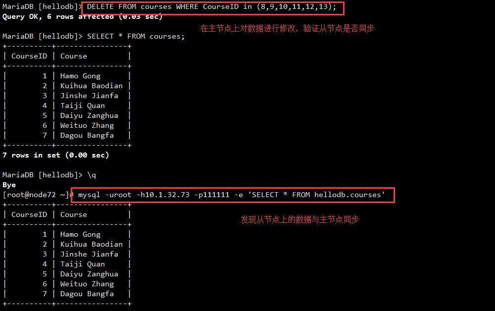 Mariadb数据库复制系列(一):主从复制