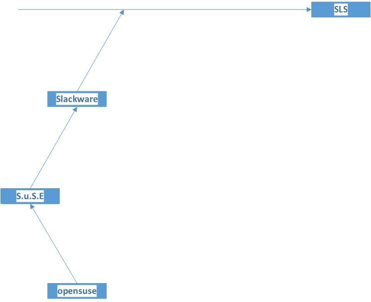 新建 Microsoft Visio 绘图