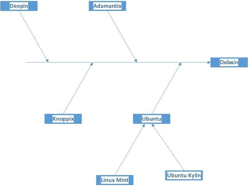 新建 Microsoft Visio 3绘图