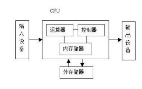 Linux基础入门1