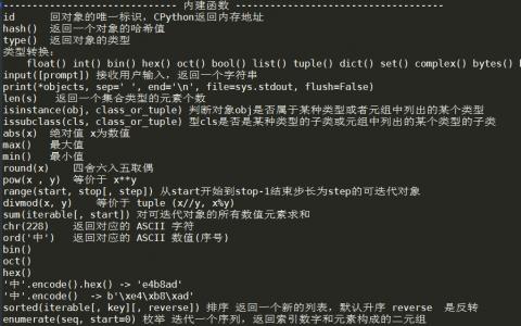 内建函数、datetime、解析式、生成器表达式