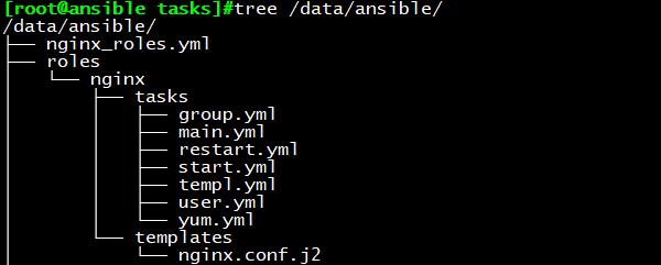 nginx目录结构